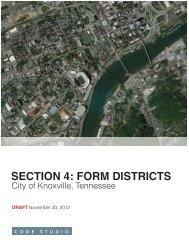 Proposed Form Based Code Changes [PDF] - City of Knoxville