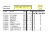 Materialliste AT11 2009 ohne Präferenz