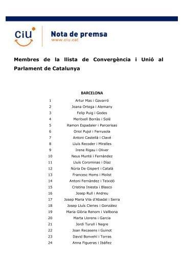 Consulta la llista - Cugat.cat
