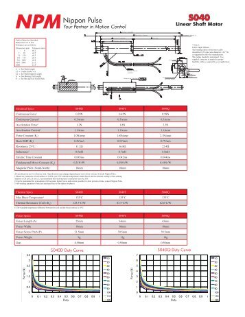 Linear shaft motor install guide nippon pulse for Nippon pulse linear motor