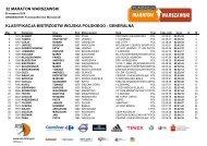 32 maraton warszawski klasyfikacja mistrzostw wojska polskiego