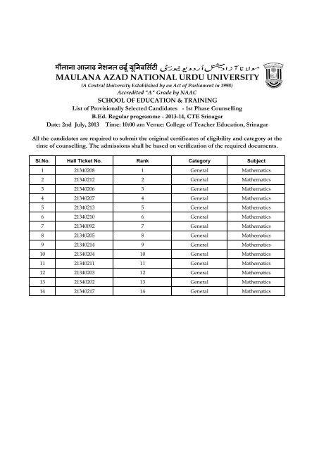 CTE B Ed Srinagar - Maulana Azad National Urdu University