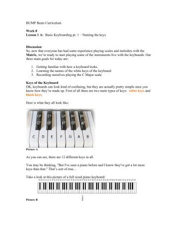 Lesson 1: Basic Keyboarding (part 1- Naming the white keys) (PDF)