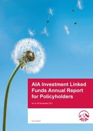 AIA Investment Linked Funds Annual Report for Policyholders