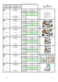 Rosenthal Advertising Material Overview - Page 3