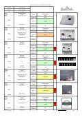 Rosenthal Advertising Material Overview - Page 5