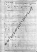 Fw 190 D-9 - Jumo 213A with C3 fuel - WWII Aircraft Performance - Page 3