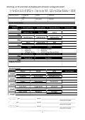 Miet- / Nutzungsvertrag Pfarrheim - Seite 3