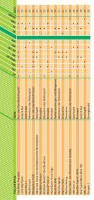 Empfehlenswerte Computer- & Konsolenspiele - wienXtra-spielebox - Seite 6