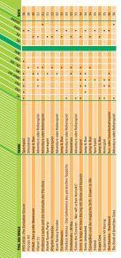 Empfehlenswerte Computer- & Konsolenspiele - wienXtra-spielebox - Seite 7