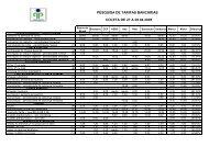 Pesquisa de Preços - Procon