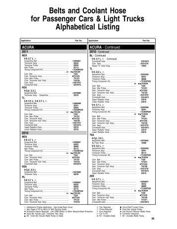 TABLE 4.1 SAE J2340 STEEL
