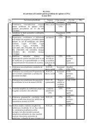 PLANUL de activitate al Comisiei pentru probleme de apărare (CPA ...