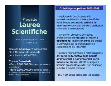 Lauree Scientifiche - Società Chimica Italiana