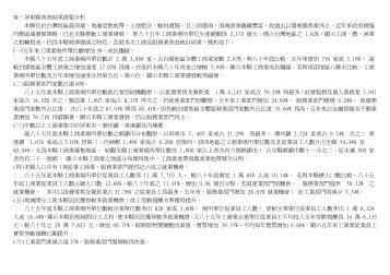 壹 - 中華民國統計資訊網