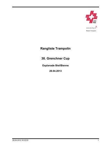 Rangliste GC 2013 - TV Liestal