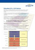 EtherNet/IP y CIP Motion - ODVA - Page 3