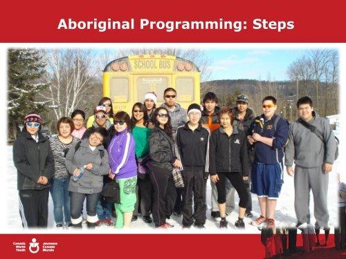 Engaging Aboriginal Youth in International Development Work Case ...