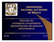 Funcionarios de casilla - UNAM