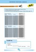 Length key - Page 6