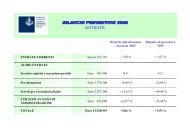 bilancio prev 2006.pdf