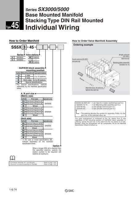 Individual Wiring - SMC ETechYumpu