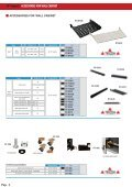 Catalogo 2013 - J-TEC - Page 4