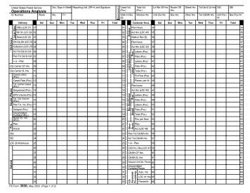 PS Form 3930, Operations Analysis - branch 38