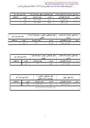 ليست پذيرفته شدگان نتايج نهايي آزمون استخدام پيماني 26 خرداد 91