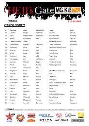 elenco iscritti (pdf) - Motowinners