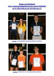 Sieger und Platzierte beim 1. Bezirksranglistenturnier ... - SG Gittersee