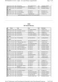 Page 1 of 8 SIS-Handball 3.9 (252) - Spiele-Liste (nach Datum ... - Page 3