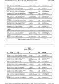 Page 1 of 8 SIS-Handball 3.9 (252) - Spiele-Liste (nach Datum ... - Page 6