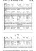 Page 1 of 8 SIS-Handball 3.9 (252) - Spiele-Liste (nach Datum ... - Page 7