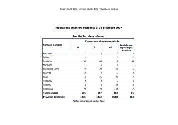 Immigrati Sarrabus Gerrei anno 2007 - Sociale - Provincia di Cagliari