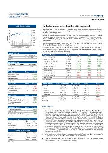 ASE Market Wrap-Up 03 April 2014
