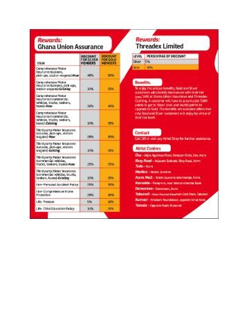 to Download Brochure for Loyalty Program - Airtel Africa