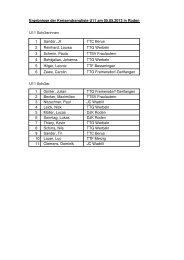 Ergebnisse U11 als pdf-Datei - DJK Saarlouis-Roden