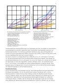 Lehm - feucht oder trocken? Ausgangspunkte - Schauer+Volhard - Page 3