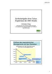 AMV Studie (RCT) - anifs