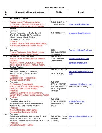 List of Samarth Centres Sr. No. Organisation Name ... - National Trust