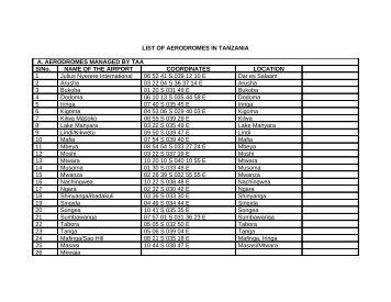 LIST OF AERODROMES IN TANZANIA