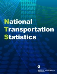 National - Research and Innovative Technology Administration ...
