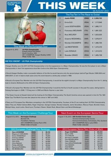 The Top Ten in The Race to Dubai Next Event on ... - European Tour