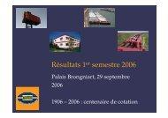 Résultats 1er semestre 2006 - touax group