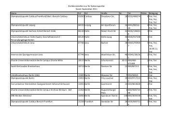 Zivildienststellen nur für Spitzensportler Stand: September 2011 ...
