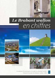 en chiffres - Intercommunale du Brabant wallon