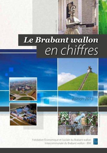 en chiffres - Intercommunale du Brabant wallon