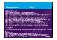 19 september Data - Net