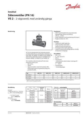 VS 2 - Danfoss Värme